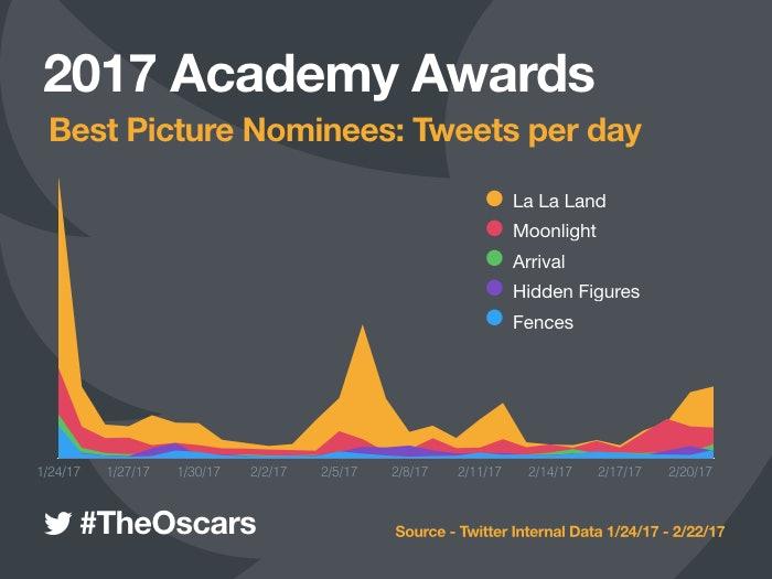 The 2017 Academy Awards Cheatsheet 47:07