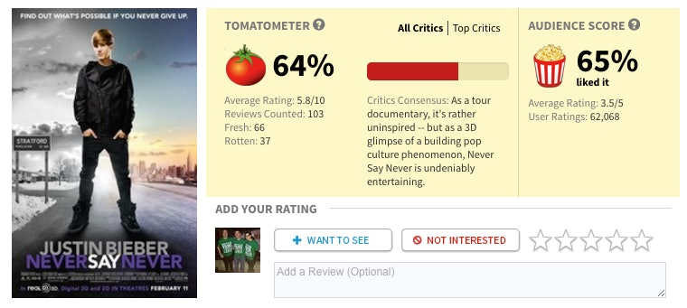 11 bad movies with a better rotten tomatoes rating than batman v