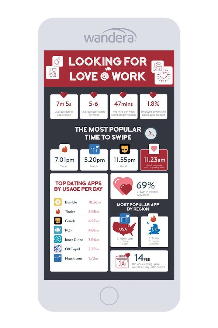 Clipes sertanejos online dating