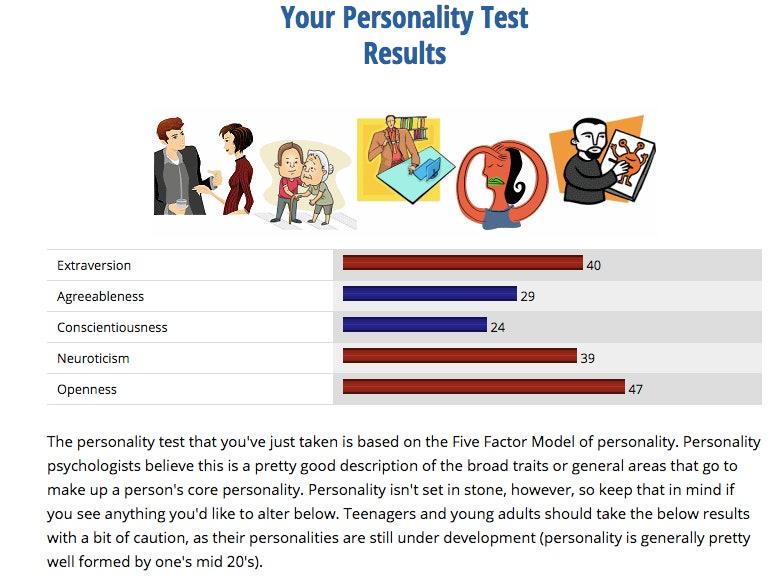 personality test matchmaking