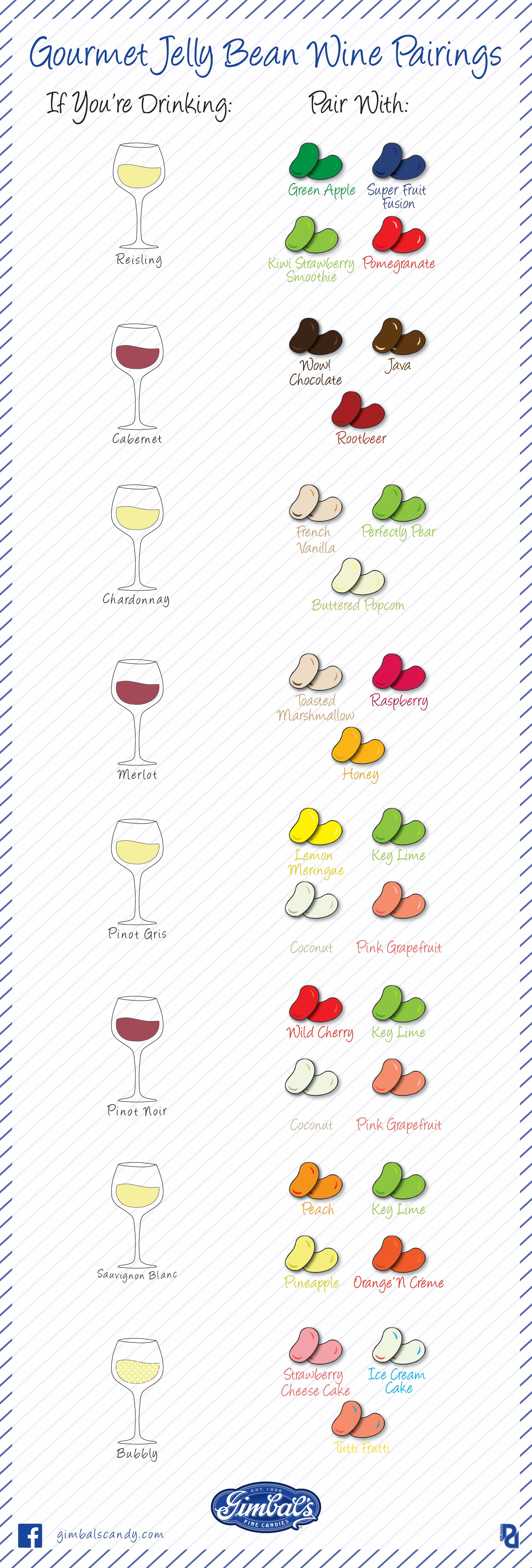 Jelly Bean And Wine Pairings Are The Best Way To Celebrate National