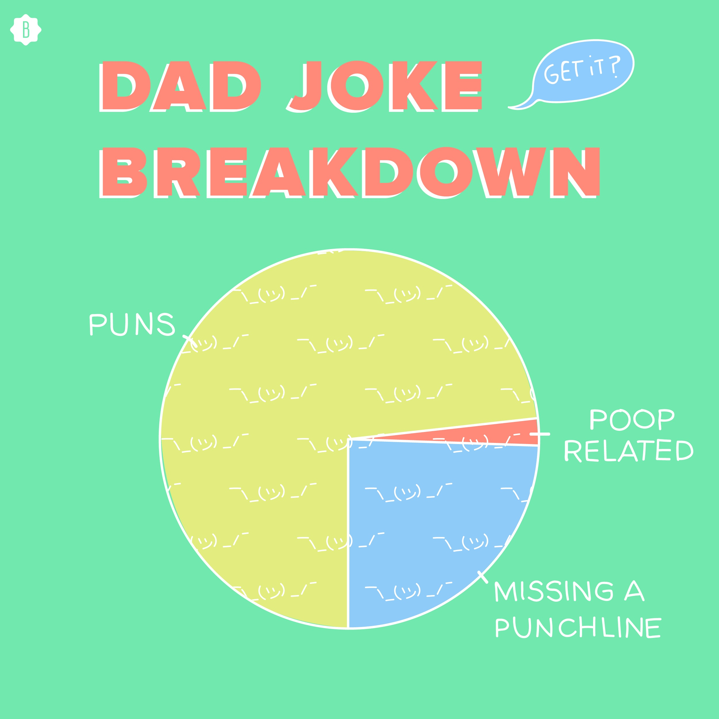 The Anatomy Of A Dad Joke: Your Pie-Shaped Guide To Coping With This ...