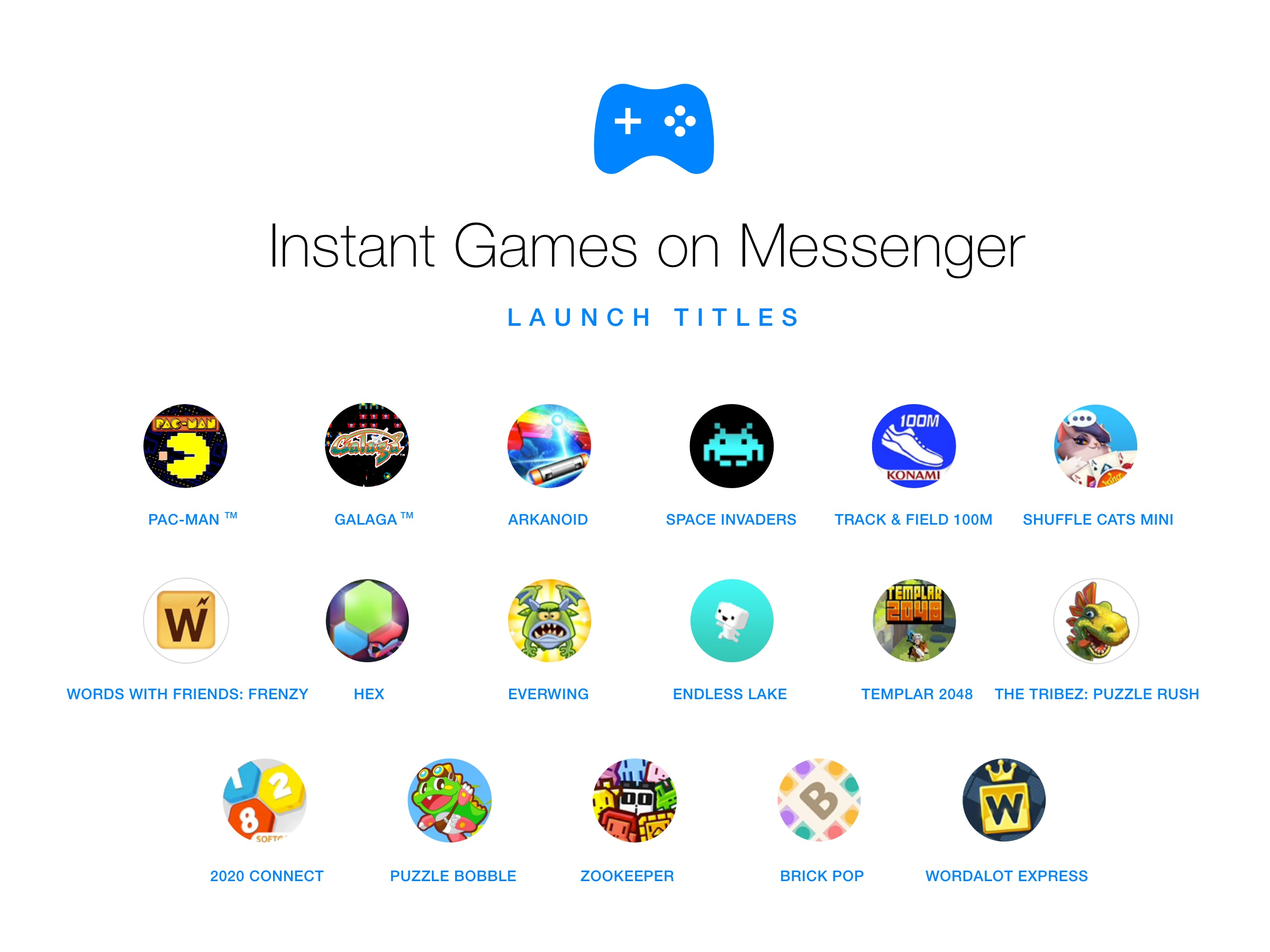 How to get games on facebook messenger become the true pac man how to get games on facebook messenger become the true pac man champion buycottarizona