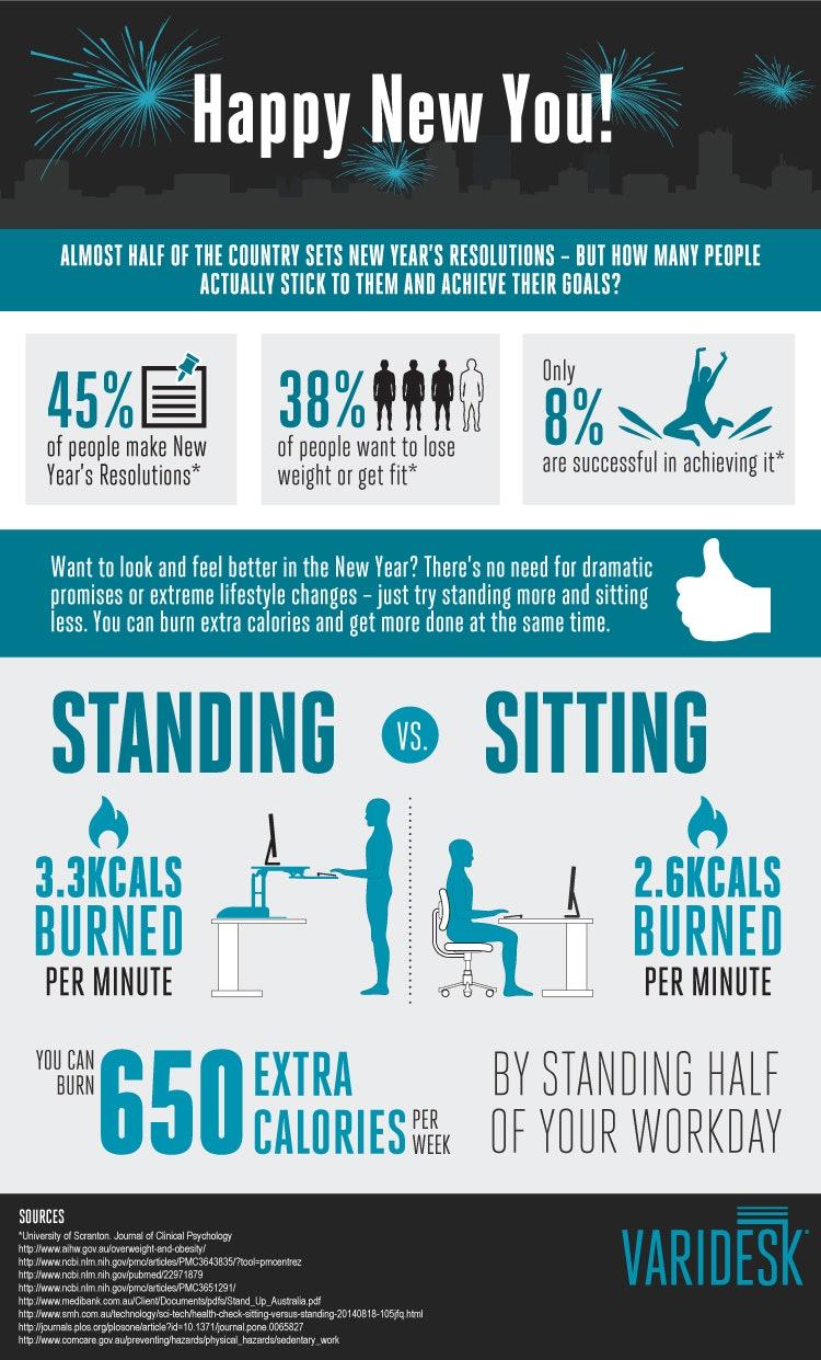 Health Benefits Standing Desk Desk Design Ideas