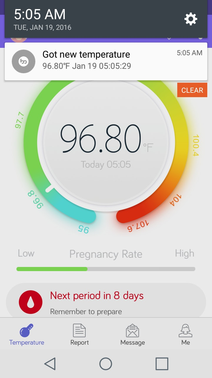 i tracked my ovulation for 3 months & here's what i learned about my