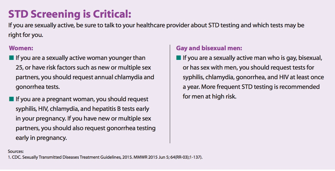 Sexually transmitted diseases such as gonorrhea or chlamydia in men