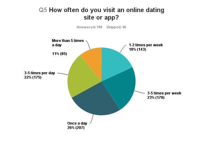 How long did knight and jemmye dating
