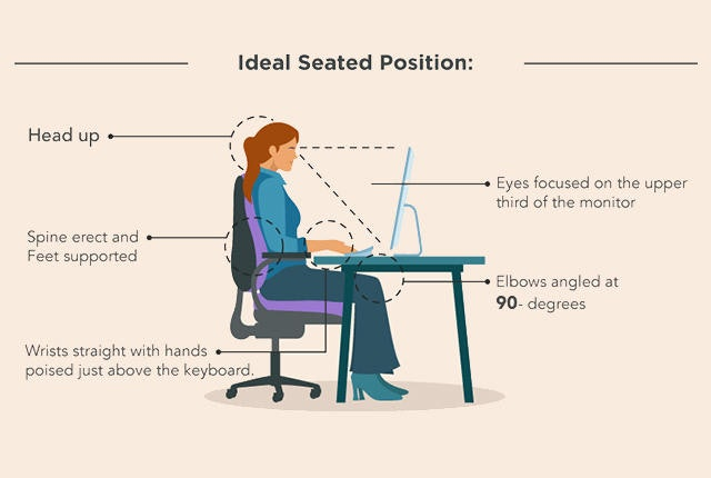 Terrific How You Should Sit At Your Desk According To Science Inzonedesignstudio Interior Chair Design Inzonedesignstudiocom