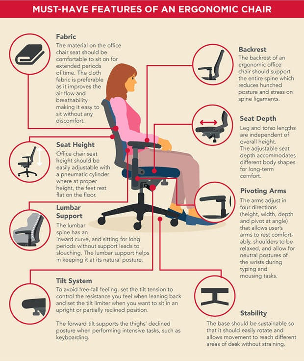 How You Should Sit At Your Desk According To Science