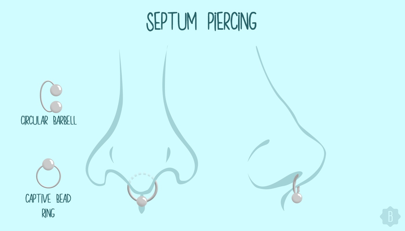 7 Popular Types Of Nose Piercings Their Corresponding Jewelry