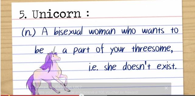 Gay slang terms