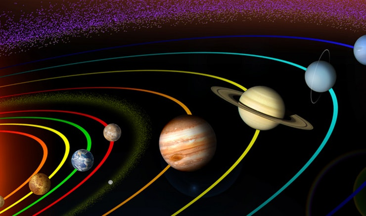 What does the planet pluto mean in astrology