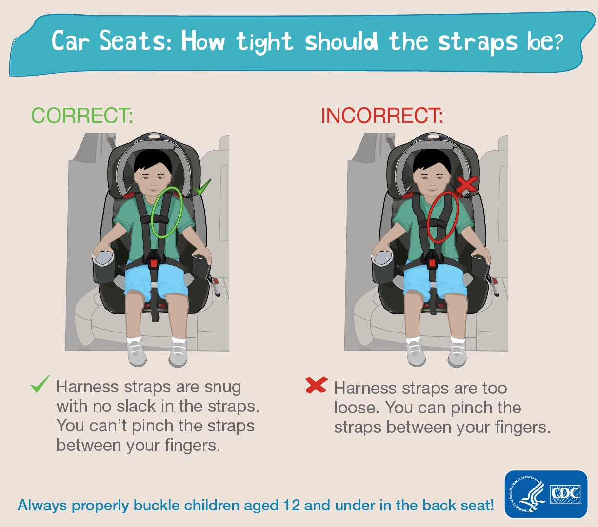 5 diagrams of car seat strap placement that show location is key A Circuit Diagram the cdc has a ton of different images and diagrams about how to use a harness strap on a car seat correctly the placement of harness straps depends on the