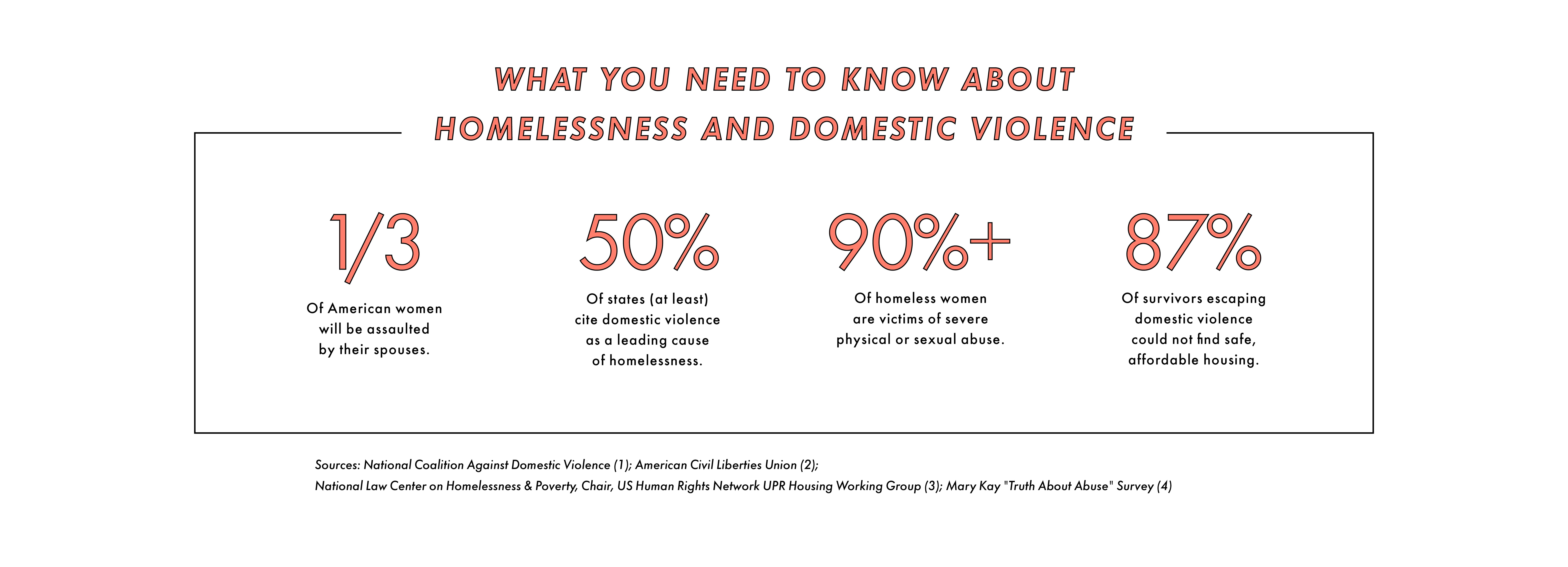 as domestic violence awareness month comes to an end, we need to